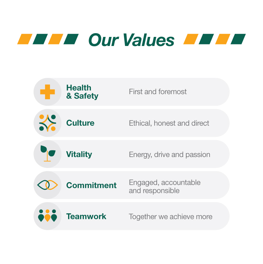 Our-Values_20161109_3